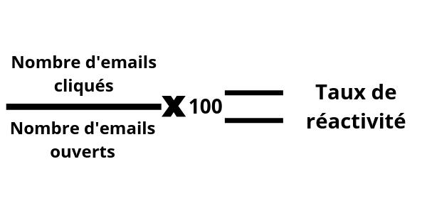 Le taux de réactivité