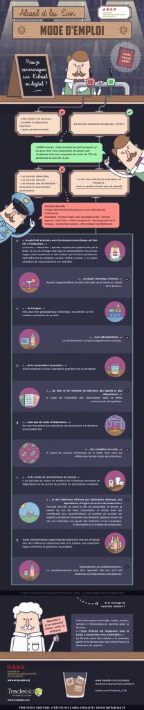 infographie-alcool-et-loi-evin-tradelab